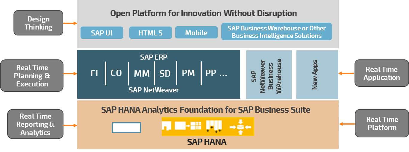 BG-Business-Solutions-Extends-its-Portfolio-by-SAP-HANA-and-Cloud-Solutions